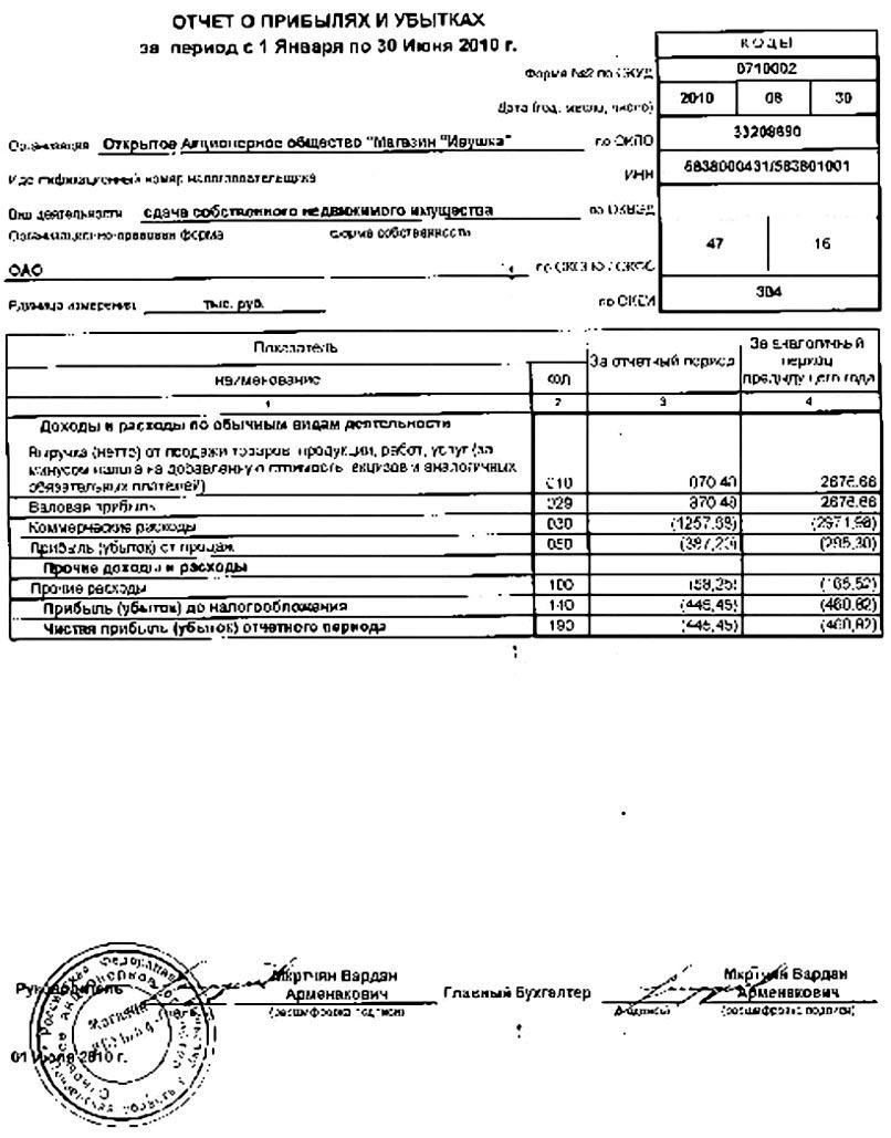 почках отчет о прибылях и убытках упрощенный баланс Санкт-Петербурге